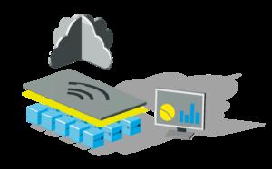 Geräte- & Netzwerk-Management